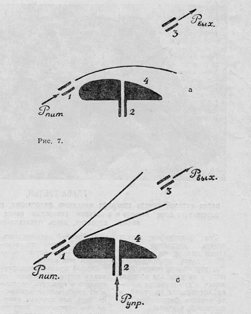 Схема струйного релейного